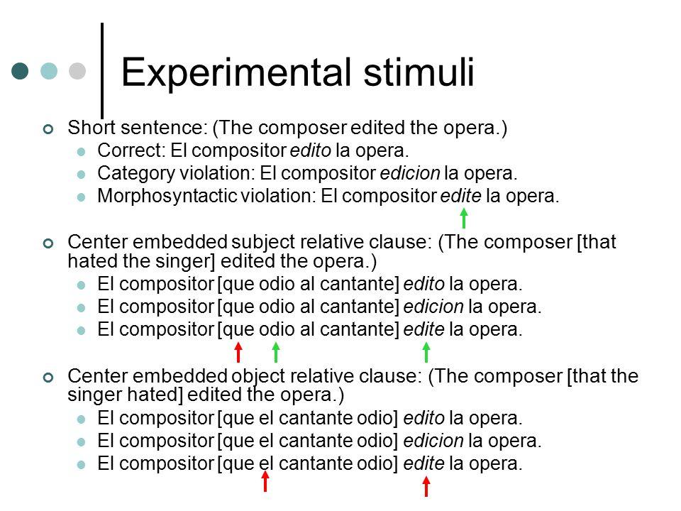 Experimental stimuli Short sentence: (The composer edited the opera.) Correct: El compositor edito la opera. Category violation: El compositor edicion