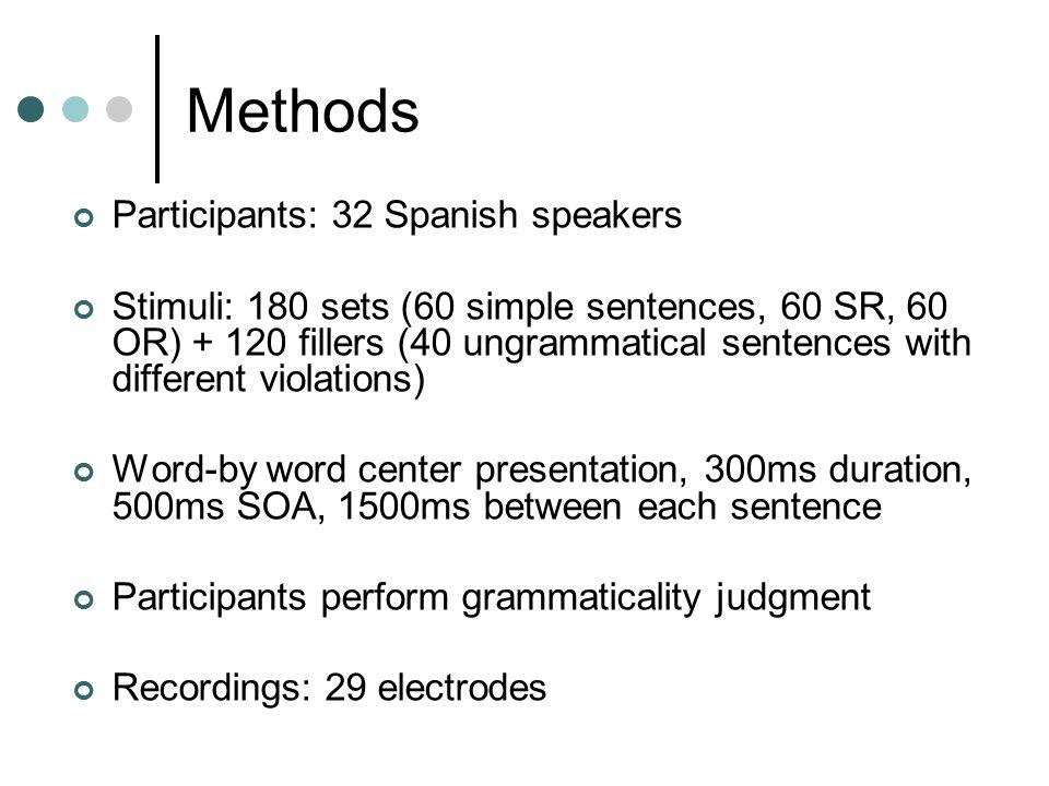 Methods Participants: 32 Spanish speakers Stimuli: 180 sets (60 simple sentences, 60 SR, 60 OR) + 120 fillers (40 ungrammatical sentences with differe