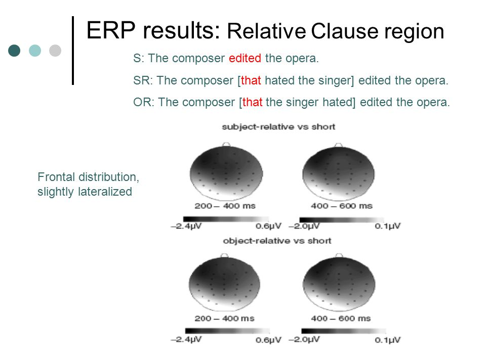ERP results: Relative Clause region S: The composer edited the opera. SR: The composer [that hated the singer] edited the opera. OR: The composer [tha