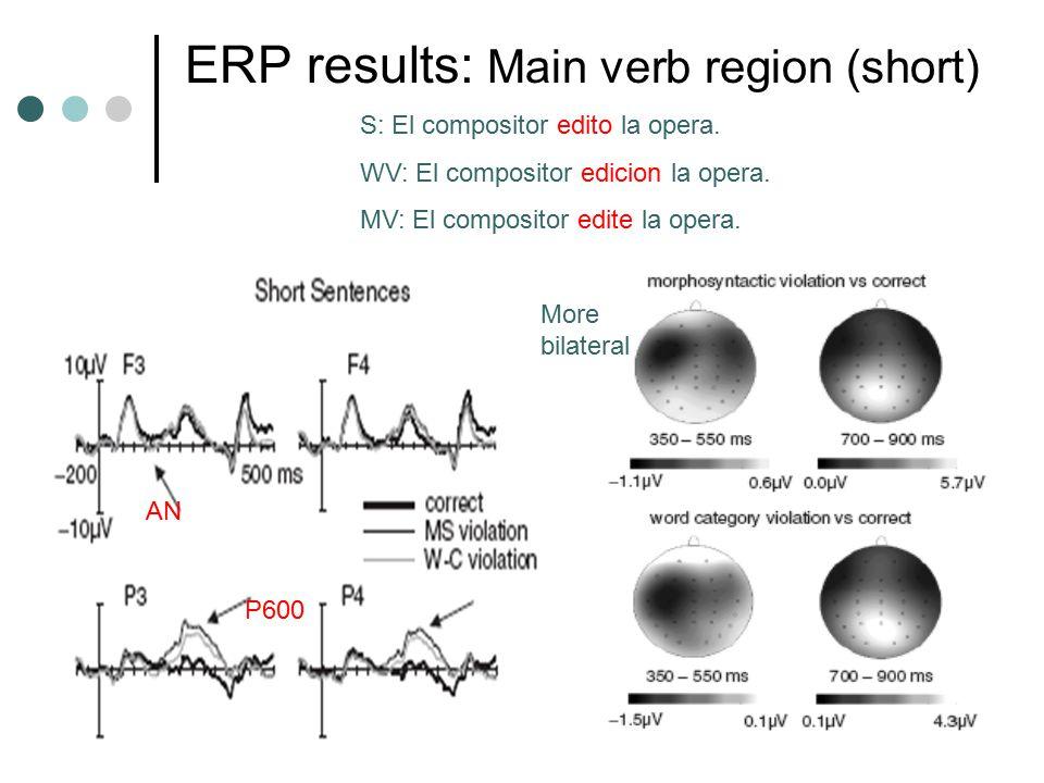 ERP results: Main verb region (short) S: El compositor edito la opera. WV: El compositor edicion la opera. MV: El compositor edite la opera. AN P600 M
