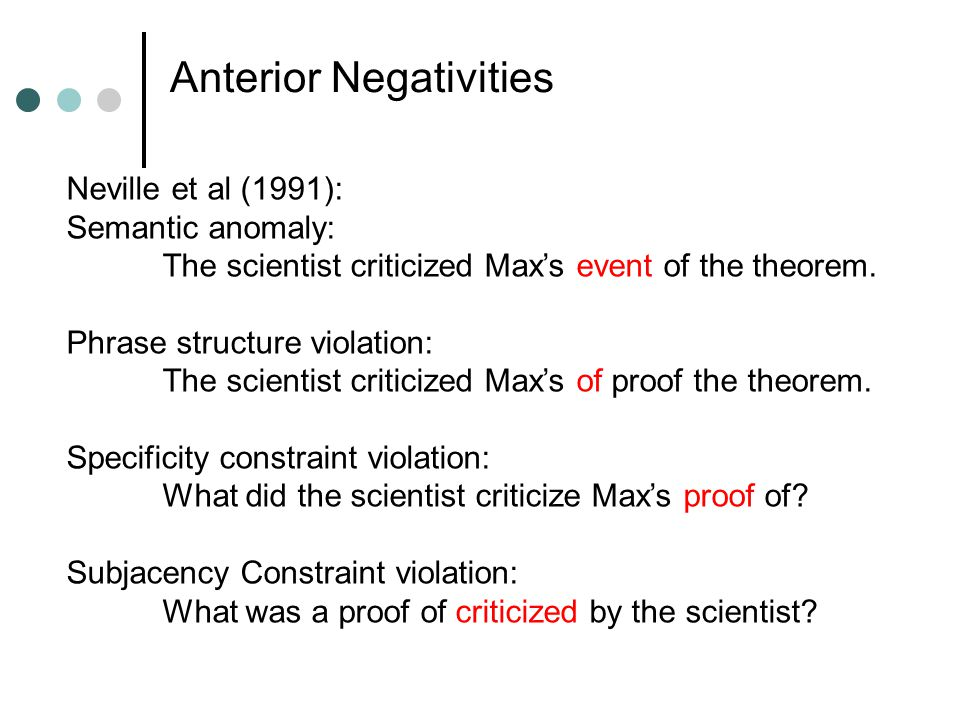 Anterior Negativities Neville et al (1991): Semantic anomaly: The scientist criticized Max's event of the theorem. Phrase structure violation: The sci
