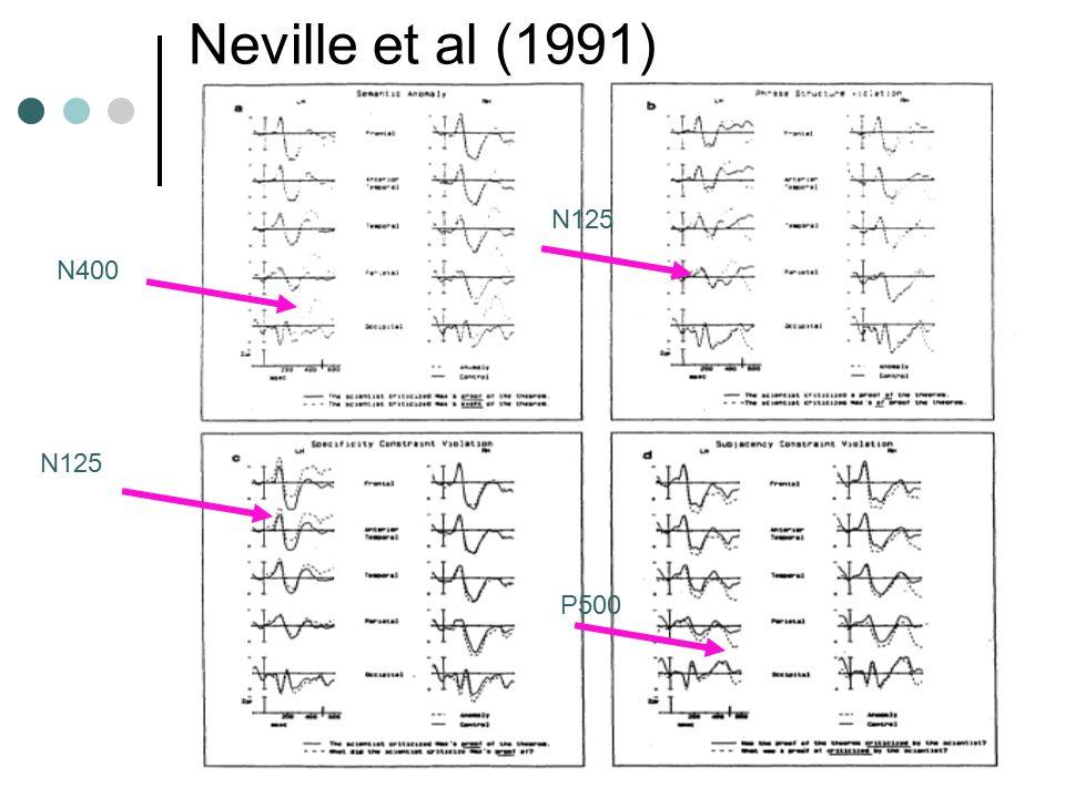 Neville et al (1991) N400 N125 P500