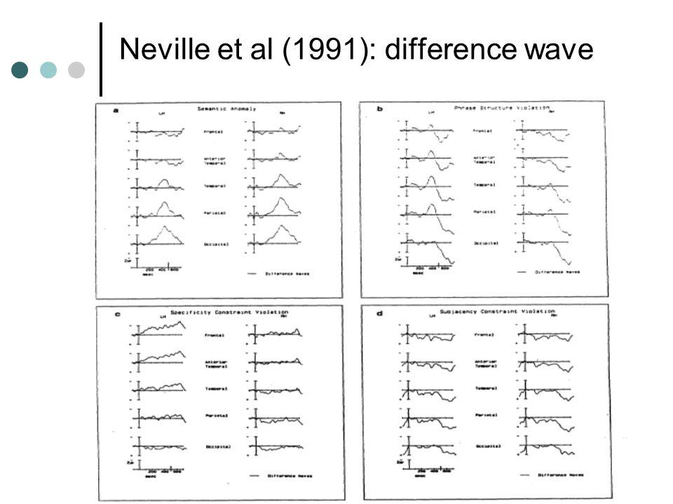 Neville et al (1991): difference wave
