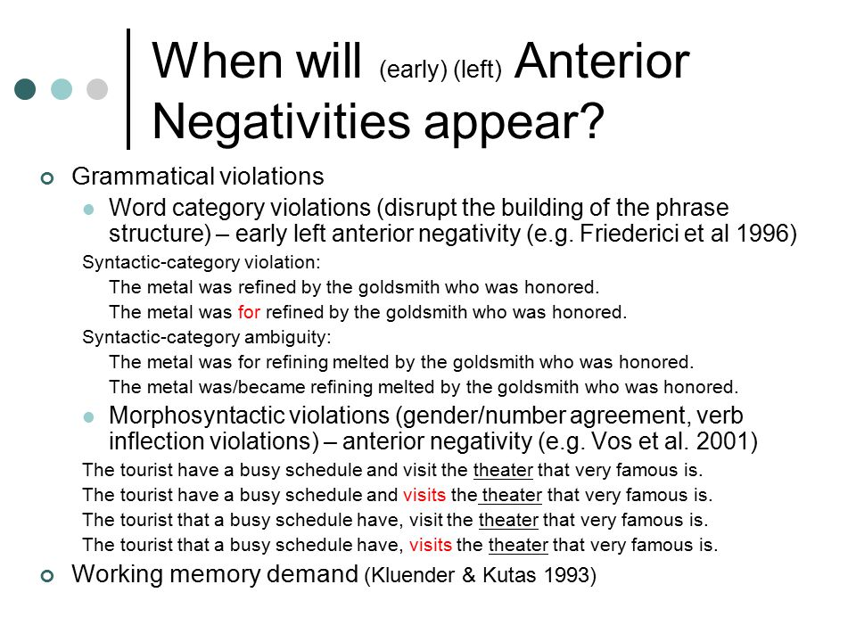 When will (early) (left) Anterior Negativities appear? Grammatical violations Word category violations (disrupt the building of the phrase structure)