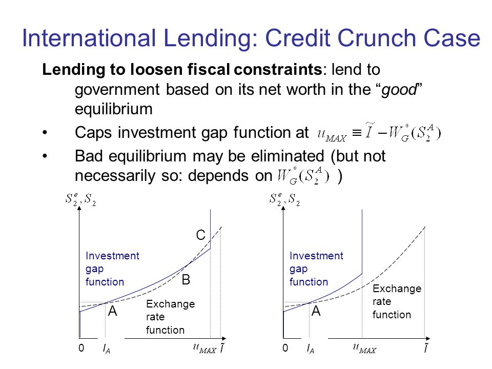International Lending: Credit Crunch Case Lending to loosen fiscal constraints: lend to government based on its net worth in the good equilibrium Caps investment gap function at Bad equilibrium may be eliminated (but not necessarily so: depends on ) Ĩ 0 A B Exchange rate function Investment gap function C IAIA Ĩ 0 A Exchange rate function Investment gap function IAIA