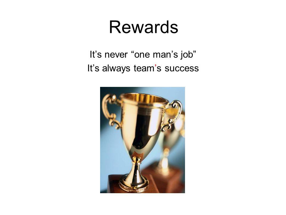 Rewards It's never one man's job It's always team's success