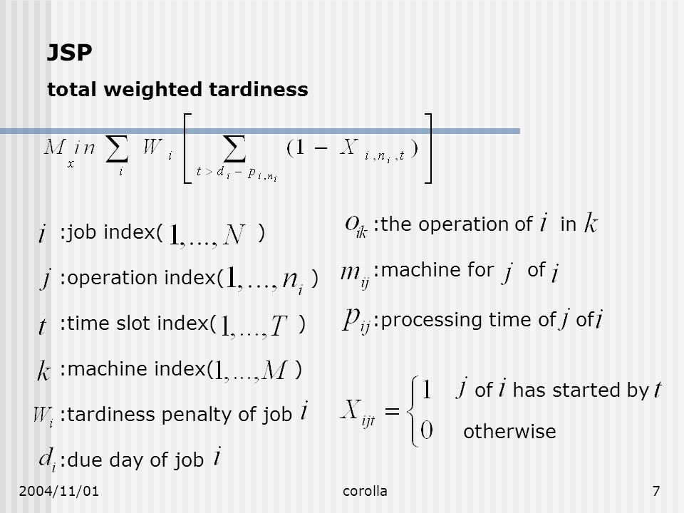 2004/11/01corolla7 JSP :job index( ) :operation index( ) :time slot index( ) :machine index( ) :tardiness penalty of job :due day of job :the operation of in :machine for of :processing time of of of has started by otherwise total weighted tardiness