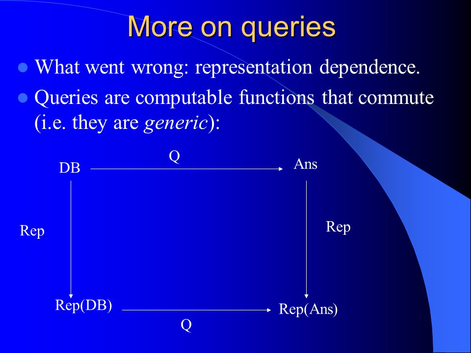 Interesting Questions what are meaningful queries for a given data model/application class.