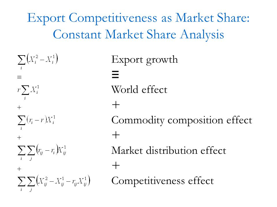 Export Competitiveness as Market Share: Constant Market Share Analysis Export growth ≡ World effect + Commodity composition effect + Market distribution effect + Competitiveness effect