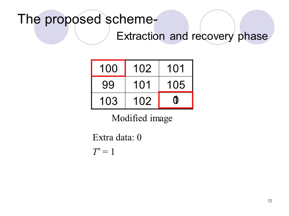 13 The proposed scheme- Extraction and recovery phase 100102101 99101105 103102 Modified image T' = 1 1 0 Extra data: 0