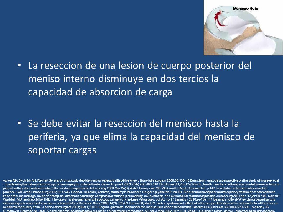 La reseccion de una lesion de cuerpo posterior del meniso interno disminuye en dos tercios la capacidad de absorcion de carga Se debe evitar la reseccion del menisco hasta la periferia, ya que elima la capacidad del menisco de soportar cargas Aaron RK, Skolnick AH, Reinert Se,et al.Arthroscopic debridement for osteoarthritis of the knee.J Bone joint surg am 2006;88:936-43.Bernstein j, quaccht a perspective on the study of moseley et al : questioning the value of arthroscopic knee sugery for osteoarthristis.cleve clin j med.2003;70(5):405-406-410.