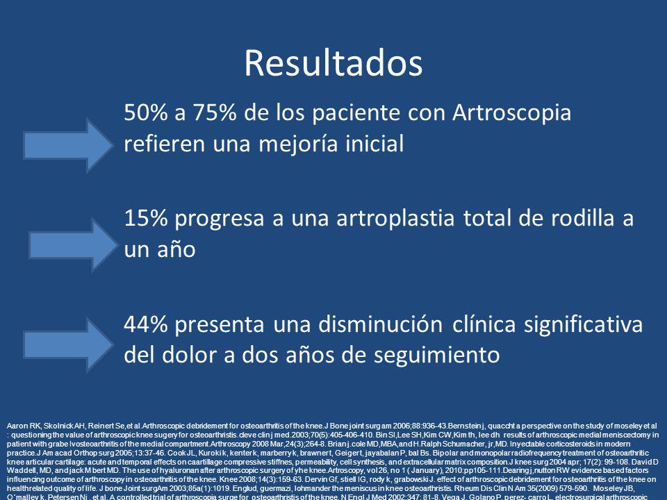 Resultados 50% a 75% de los paciente con Artroscopia refieren una mejoría inicial 15% progresa a una artroplastia total de rodilla a un año 44% presenta una disminución clínica significativa del dolor a dos años de seguimiento Aaron RK, Skolnick AH, Reinert Se,et al.Arthroscopic debridement for osteoarthritis of the knee.J Bone joint surg am 2006;88:936-43.Bernstein j, quaccht a perspective on the study of moseley et al : questioning the value of arthroscopic knee sugery for osteoarthristis.cleve clin j med.2003;70(5):405-406-410.