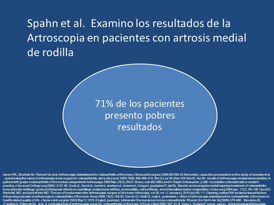 Spahn et al. Examino los resultados de la Artroscopia en pacientes con artrosis medial de rodilla 71% de los pacientes presento pobres resultados Aaro