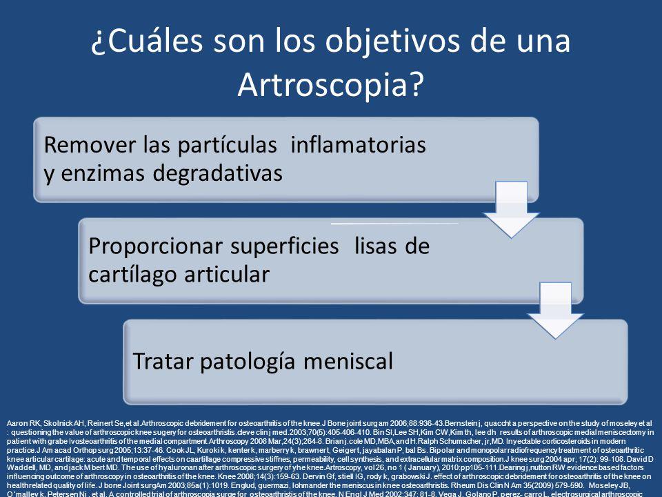 ¿Cuáles son los objetivos de una Artroscopia? Remover las partículas inflamatorias y enzimas degradativas Proporcionar superficies lisas de cartílago