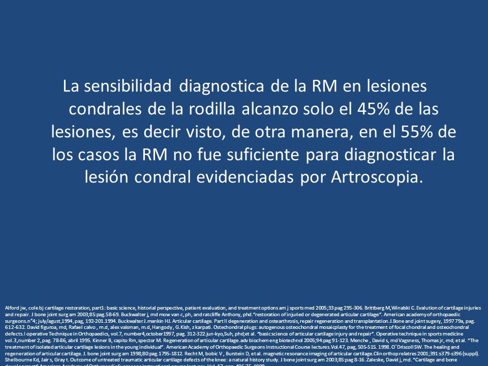 La sensibilidad diagnostica de la RM en lesiones condrales de la rodilla alcanzo solo el 45% de las lesiones, es decir visto, de otra manera, en el 55