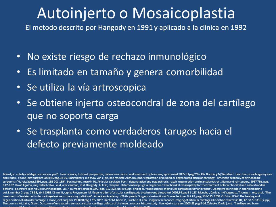 Autoinjerto o Mosaicoplastia El metodo descrito por Hangody en 1991 y aplicado a la clinica en 1992 No existe riesgo de rechazo inmunológico Es limita