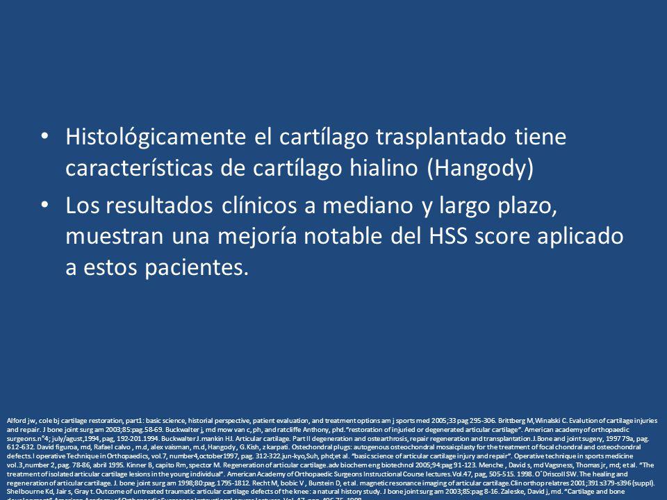 Histológicamente el cartílago trasplantado tiene características de cartílago hialino (Hangody) Los resultados clínicos a mediano y largo plazo, muestran una mejoría notable del HSS score aplicado a estos pacientes.
