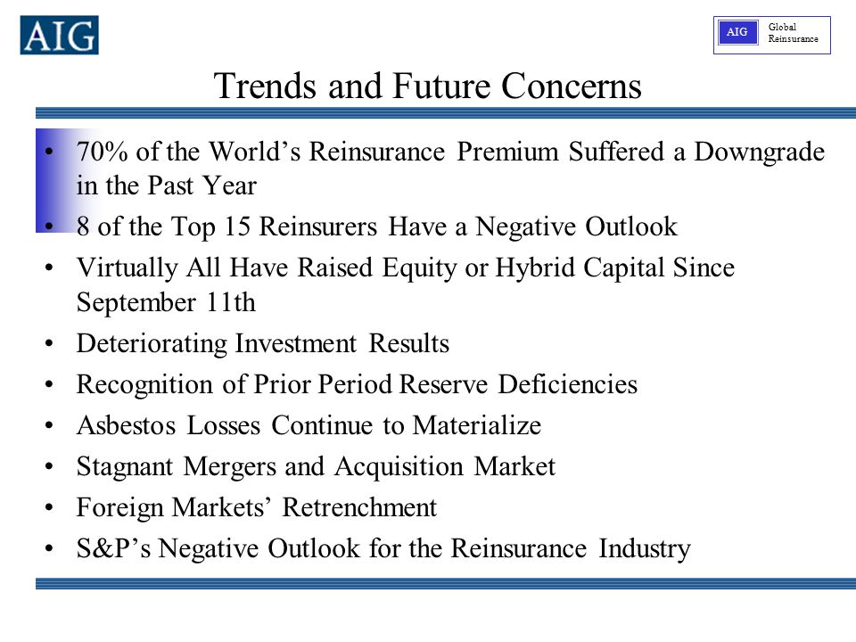 Global Reinsurance AIG Trends and Future Concerns 70% of the World's Reinsurance Premium Suffered a Downgrade in the Past Year 8 of the Top 15 Reinsur