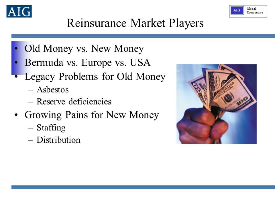 Global Reinsurance AIG Reinsurance Market Players Old Money vs. New Money Bermuda vs. Europe vs. USA Legacy Problems for Old Money –Asbestos –Reserve