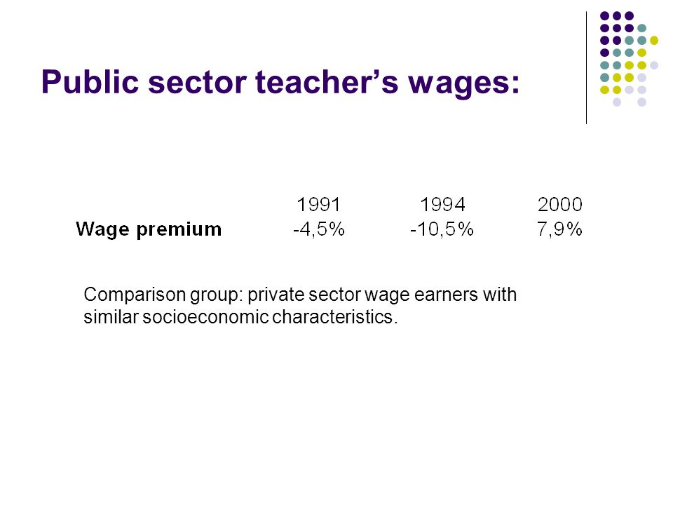 Public sector teacher's wages: Comparison group: private sector wage earners with similar socioeconomic characteristics.