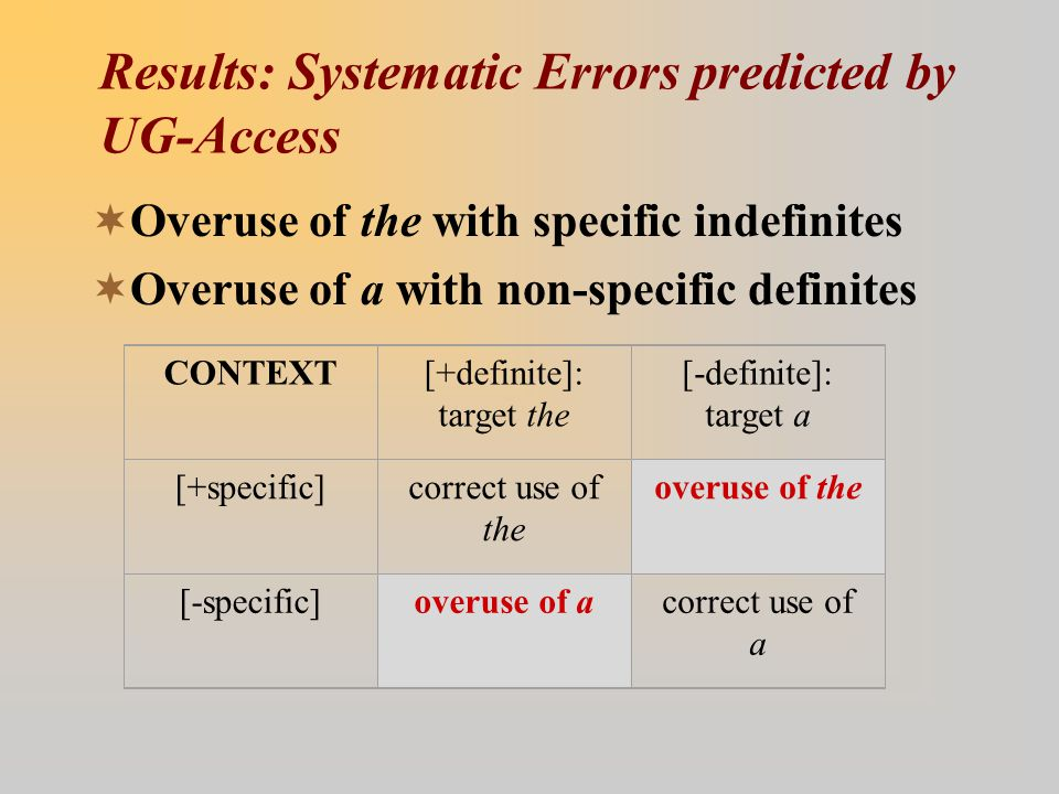 Results: Systematic Errors predicted by UG-Access  Overuse of the with specific indefinites  Overuse of a with non-specific definites CONTEXT[+defin