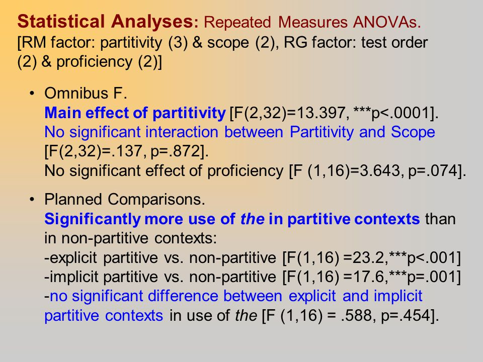 Statistical Analyses : Repeated Measures ANOVAs. [RM factor: partitivity (3) & scope (2), RG factor: test order (2) & proficiency (2)] Omnibus F. Main