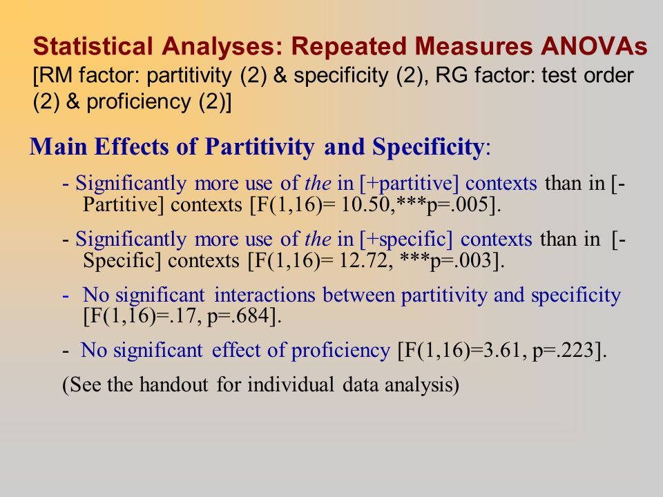 Statistical Analyses: Repeated Measures ANOVAs [RM factor: partitivity (2) & specificity (2), RG factor: test order (2) & proficiency (2)] Main Effect