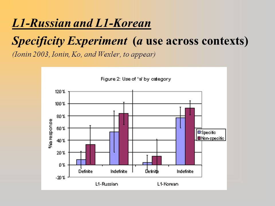 L1-Russian and L1-Korean Specificity Experiment (a use across contexts) (Ionin 2003, Ionin, Ko, and Wexler, to appear)