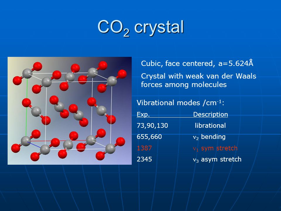 CO 2 crystal Cubic, face centered, a=5.624Å Crystal with weak van der Waals forces among molecules Vibrational modes /cm -1 : Exp. Description 73,90,1