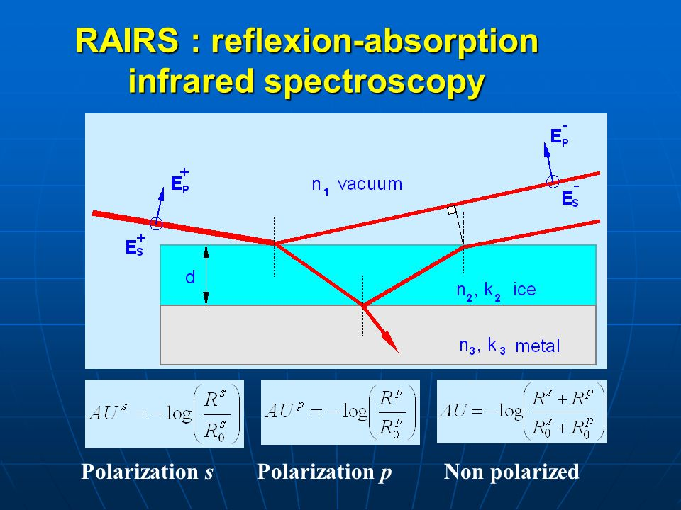 Tensors R and S: For spectroscopic activity, k~0 and summation for D becomes: For spectroscopic activity, k~0 and summation for D becomes: where R depends on crystal structure (cubic, orthorrombic, …) but not on wavevector k, and S conveys the contribution from the sample surface polarization charge, and depends on the shape (slab, needle,…) of the sample but not on the structure of the crystal.