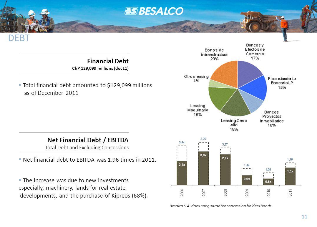 DEBT 11  Net financial debt to EBITDA was 1.96 times in 2011.
