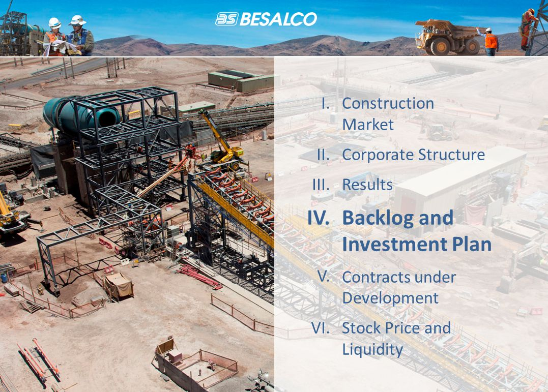 Construction Market Corporate Structure Results Backlog and Investment Plan Contracts under Development Stock Price and Liquidity I.