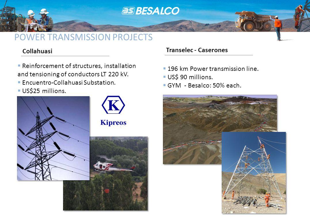  196 km Power transmission line.  US$ 90 millions.