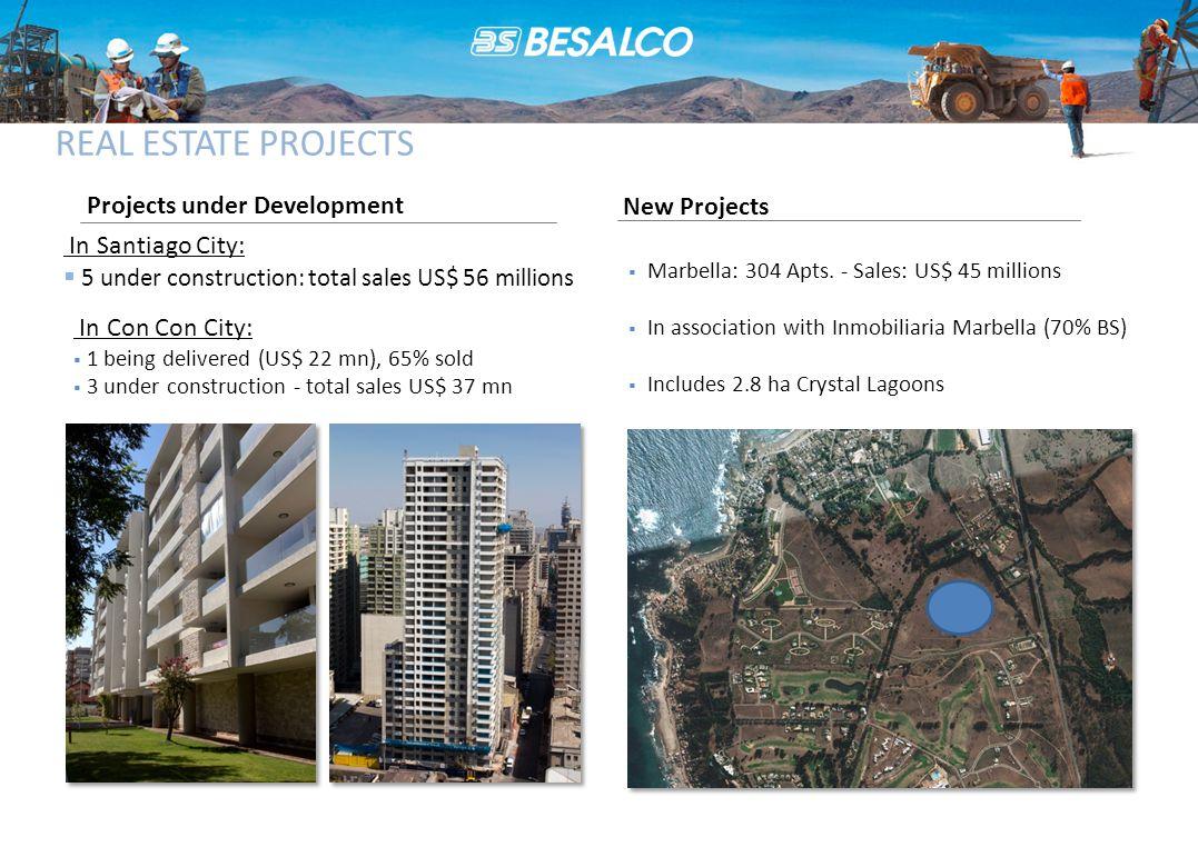 In Santiago City:  5 under construction: total sales US$ 56 millions  Marbella: 304 Apts.