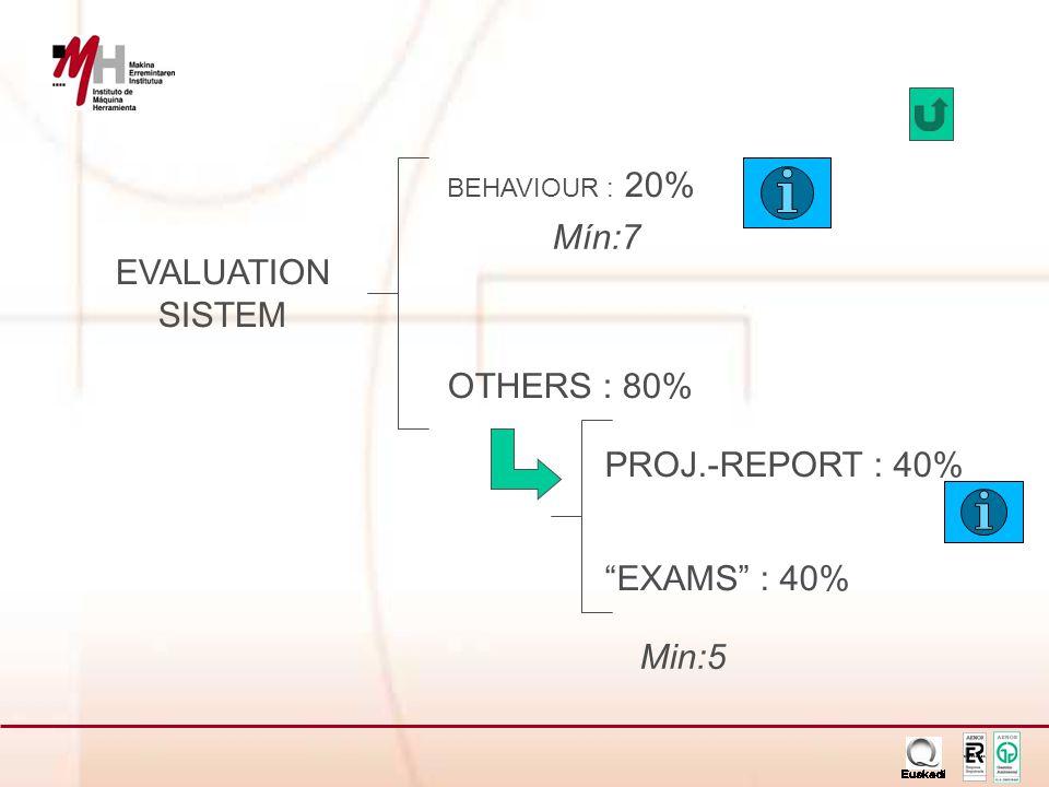 ER-0633/1/98 EVALUATION SISTEM BEHAVIOUR : 20% Mín:7 OTHERS : 80% Min:5 PROJ.-REPORT : 40% EXAMS : 40%