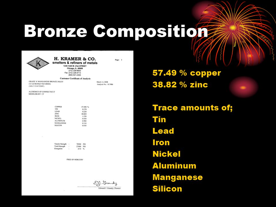 Bronze Composition 57.49 % copper 38.82 % zinc Trace amounts of; Tin Lead Iron Nickel Aluminum Manganese Silicon