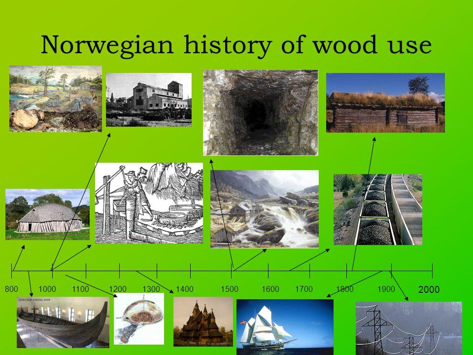 Norwegian history of wood use 80010001500 2000 16001700180019001100120013001400