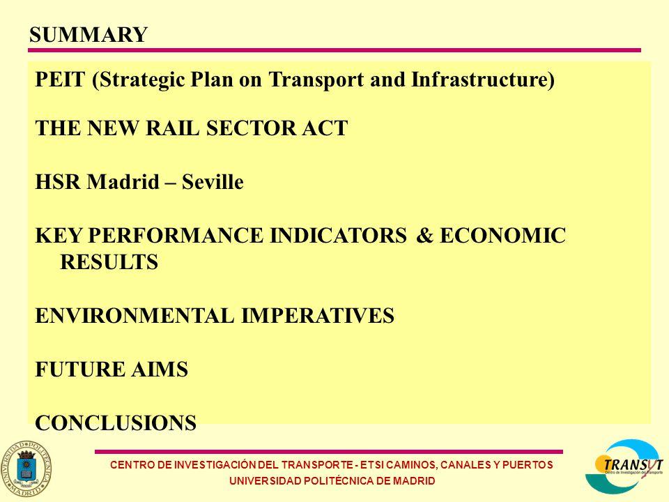 CENTRO DE INVESTIGACIÓN DEL TRANSPORTE - ETSI CAMINOS, CANALES Y PUERTOS UNIVERSIDAD POLITÉCNICA DE MADRID PEIT (Strategic Plan on Transport and Infrastructure) THE NEW RAIL SECTOR ACT HSR Madrid – Seville KEY PERFORMANCE INDICATORS & ECONOMIC RESULTS ENVIRONMENTAL IMPERATIVES FUTURE AIMS CONCLUSIONS SUMMARY