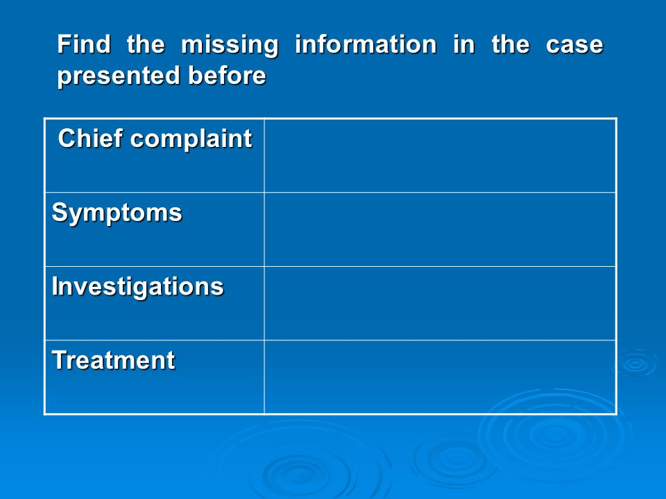 Chief complaint Symptoms Investigations Treatment Find the missing information in the case presented before