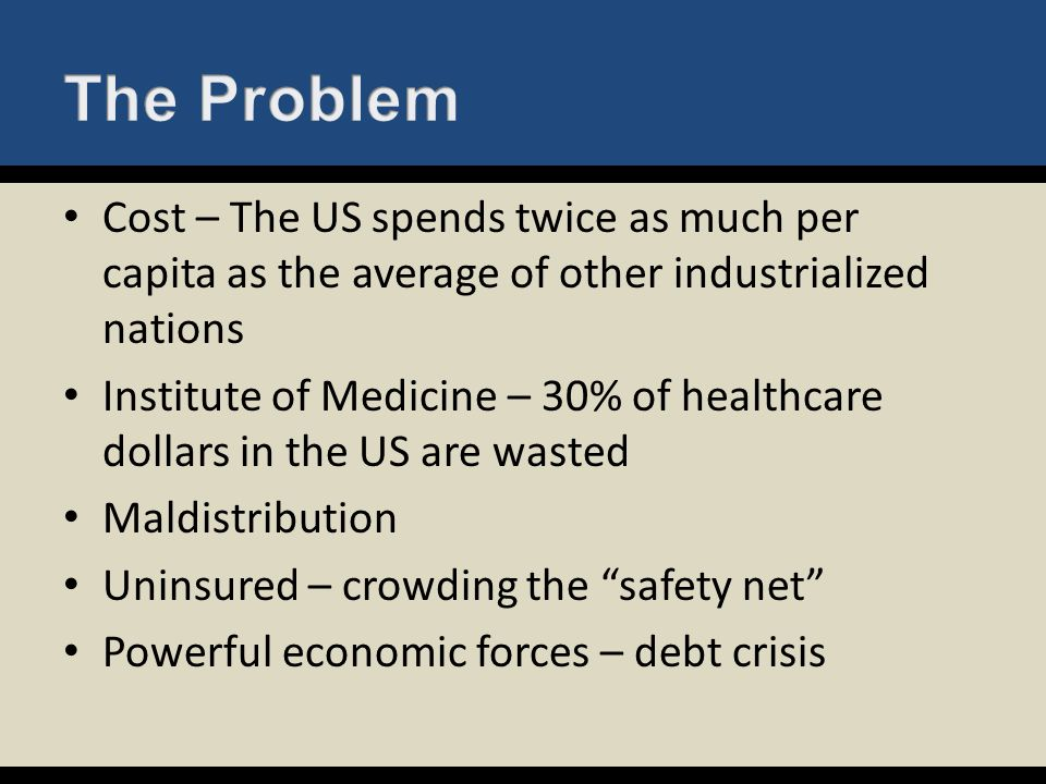 1950: Health care costs = 4.4% of GDP 1965: 6.1% 1970: 7.6% 1990: 12.0% 2000: 13.5% 2002: 14.9% 2007: 16.2% 2009: 17.3% 2012: 17.6%