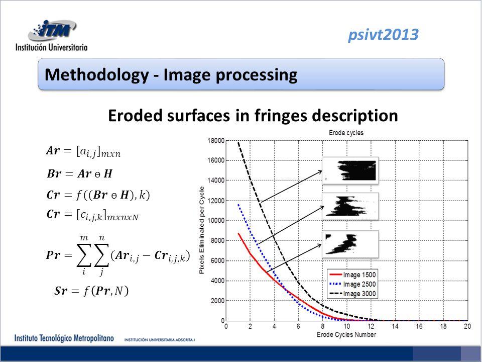 Eroded surfaces in fringes description psivt2013 Methodology - Image processing