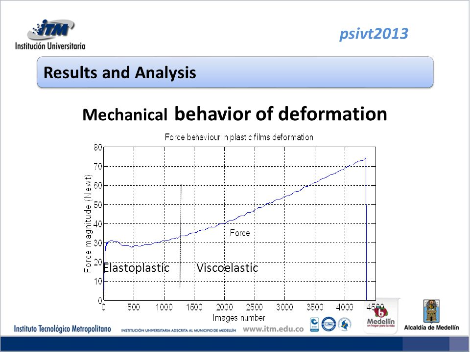 Mechanical behavior of deformation psivt2013 Results and Analysis ViscoelasticElastoplastic