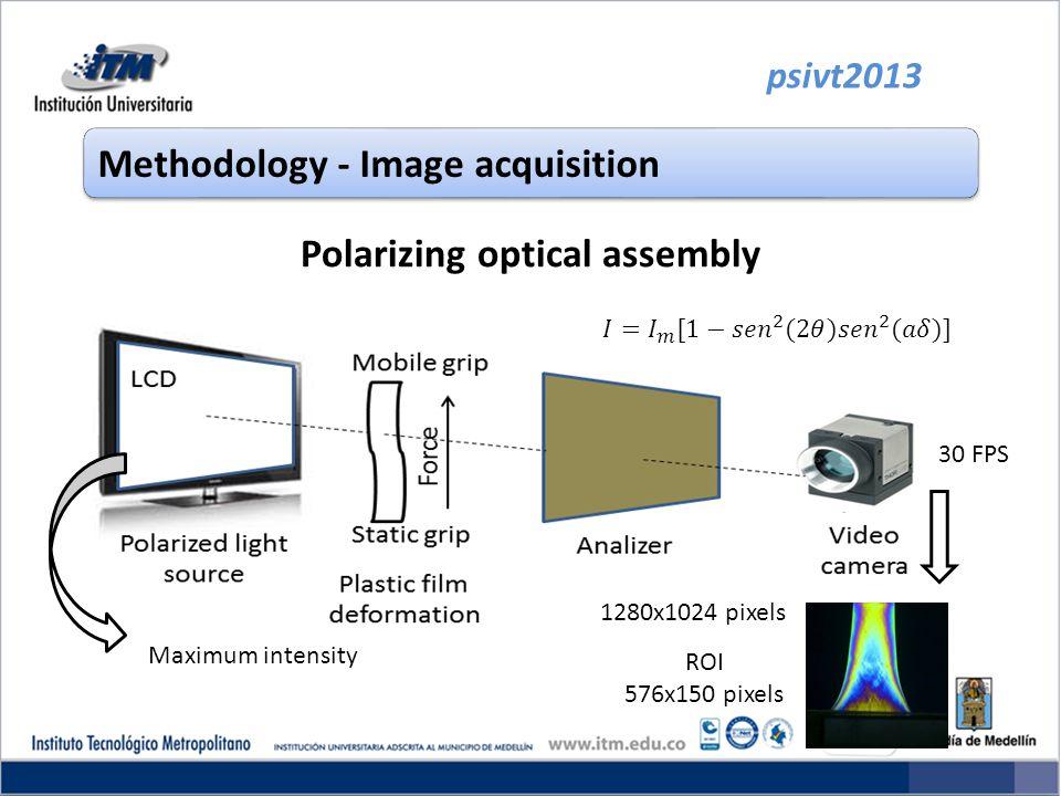 Polarizing optical assembly psivt2013 Methodology - Image acquisition 30 FPS 1280x1024 pixels ROI 576x150 pixels Maximum intensity