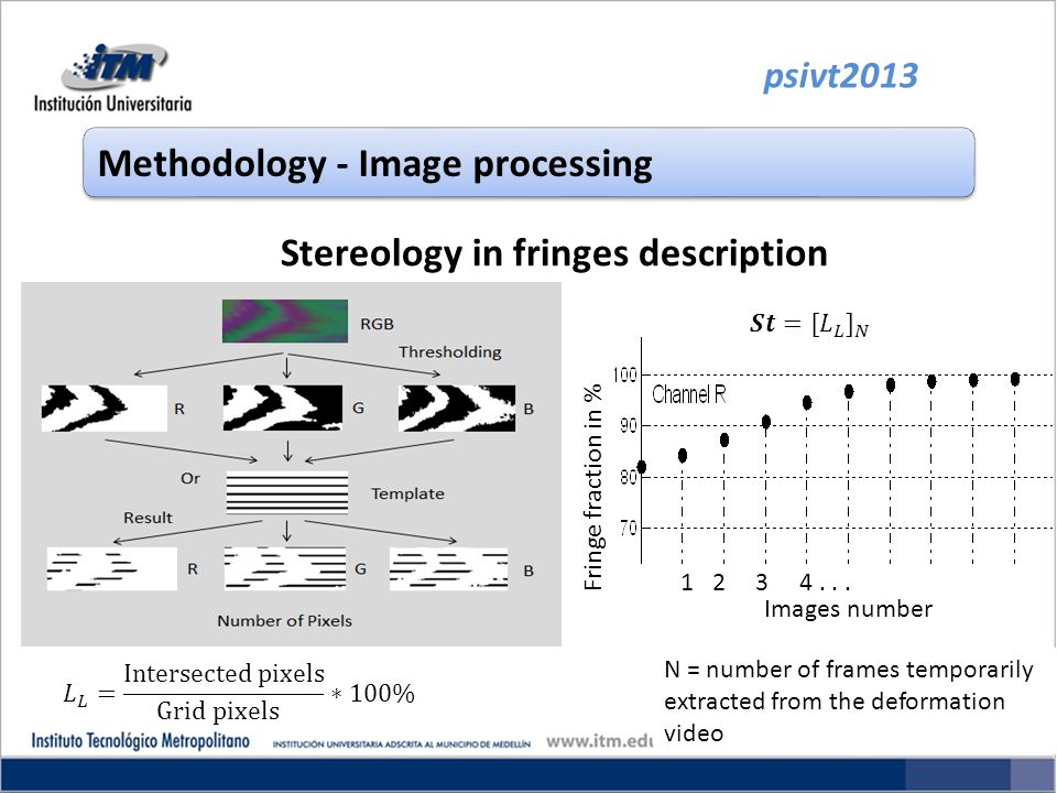 Stereology in fringes description psivt2013 Methodology - Image processing N = number of frames temporarily extracted from the deformation video Images number 1 2 3 4...