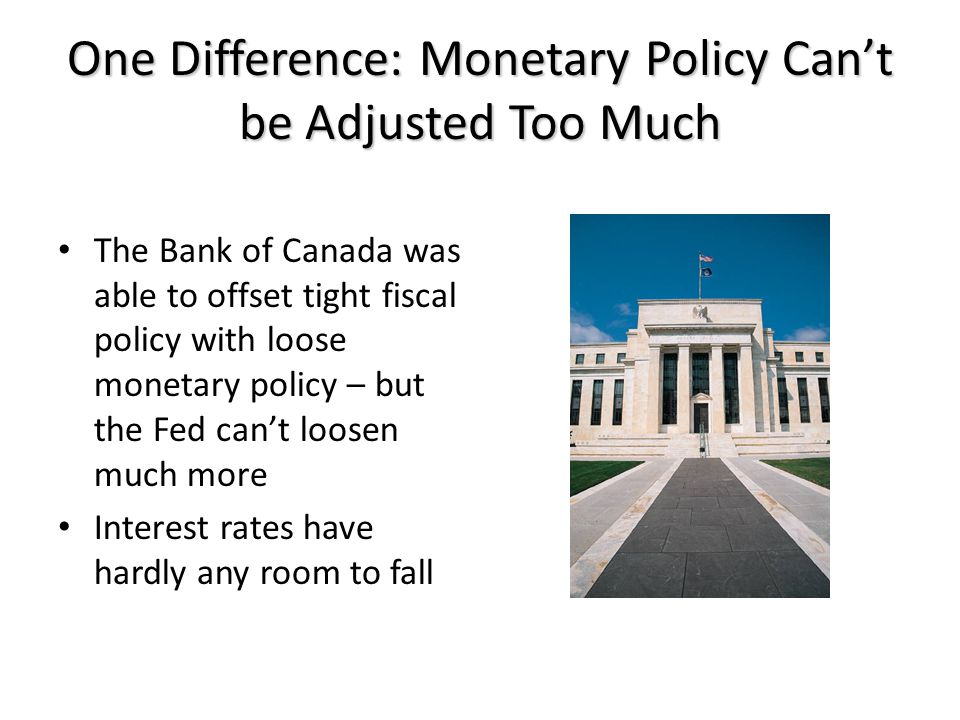 One Difference: Monetary Policy Can't be Adjusted Too Much The Bank of Canada was able to offset tight fiscal policy with loose monetary policy – but the Fed can't loosen much more Interest rates have hardly any room to fall