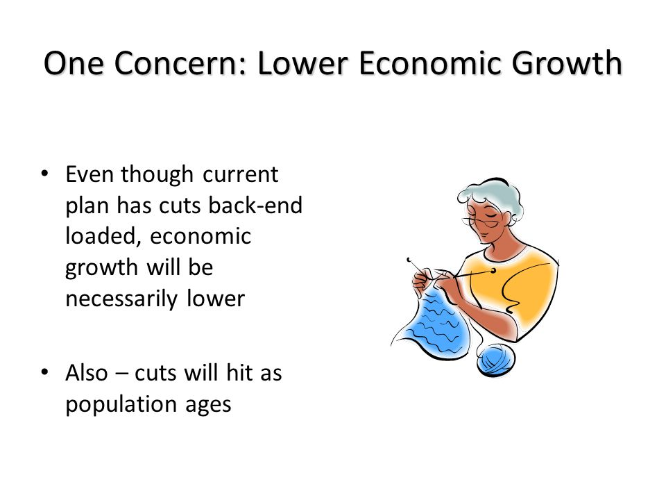 One Concern: Lower Economic Growth Even though current plan has cuts back-end loaded, economic growth will be necessarily lower Also – cuts will hit as population ages