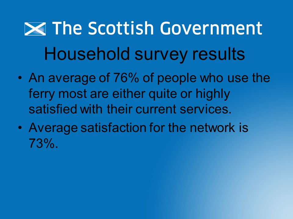 Household survey results An average of 76% of people who use the ferry most are either quite or highly satisfied with their current services.