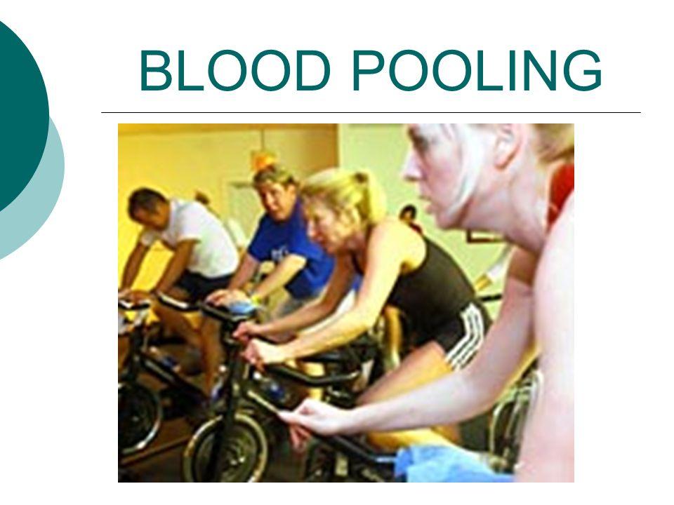 BLOOD POOLING