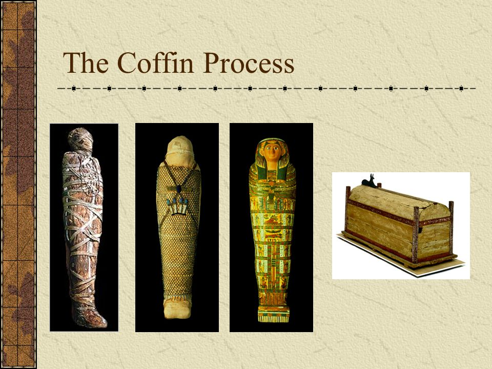 A cloth is wrapped around the whole body and a picture of the god Osiris is painted on the surface