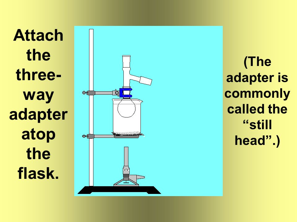 Attach the three- way adapter atop the flask. (The adapter is commonly called the still head .)